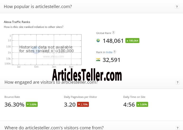 articlestelleralexarank